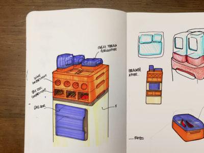 Haier Refrigerator Innovation